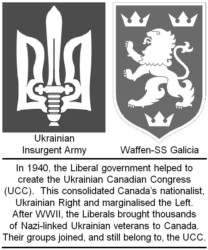 Nazi Veterans in Canada