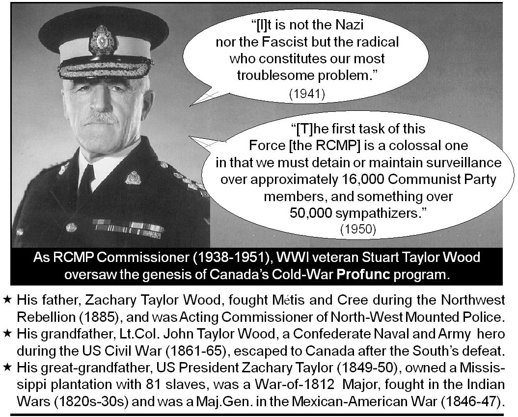 Stuart T. Wood, RCMP Commissioner (1938-51)